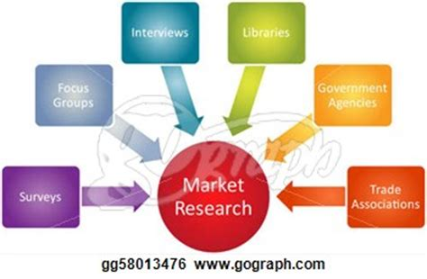 Presentation of research proposal ppt